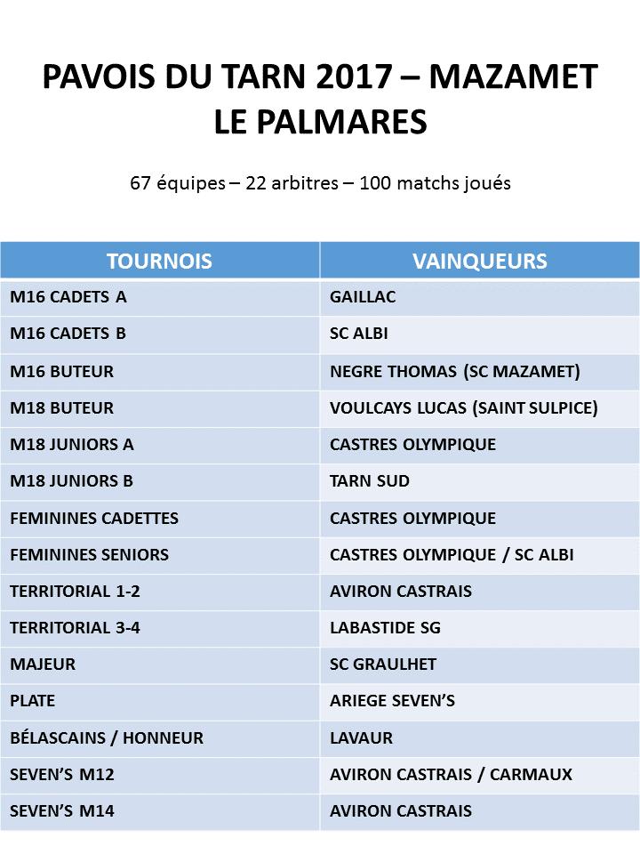 2017 PALMARES PAVOIS OK